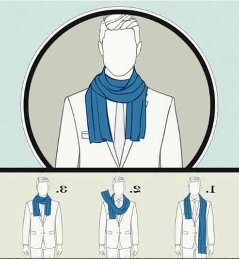 Formas de ponerse la bufanda
