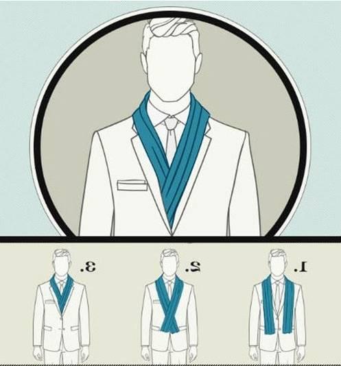 Formas de ponerse una bufanda