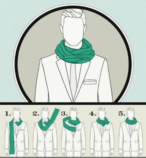 Formas de usar una bufanda